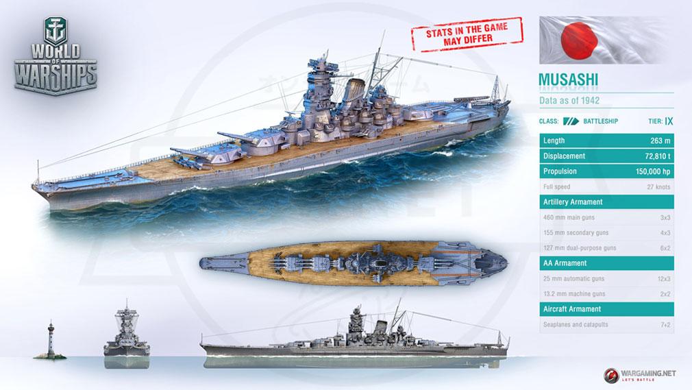 ワールドオブウォーシップス World of Warships (WoWs) 戦艦『武蔵』紹介イメージ