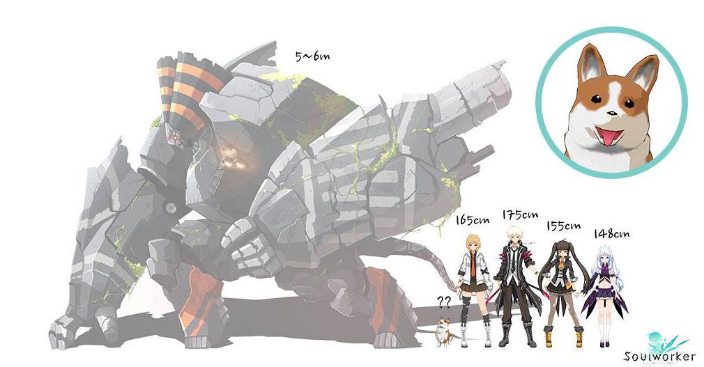 ソウルワーカー(Soulworker) プレイアブルキャラクター達の身長