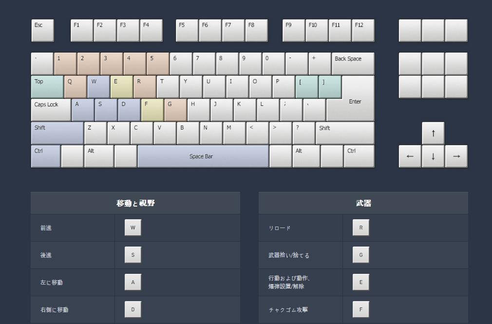 SA2(サドンアタック2 SUDDEN ATTACK2) キーボード操作方法