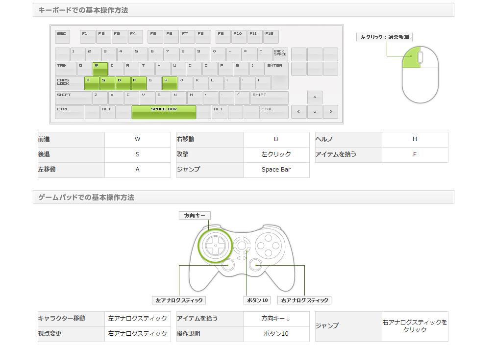 ドラゴンネストR(ドラネス) キーボード+マウスとゲームパッドでの基本的な操作方法