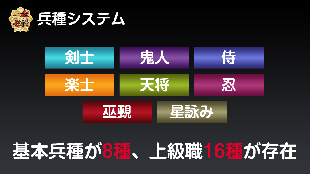 一血卍傑オンライン(イッチバンケツ) 兵種一覧