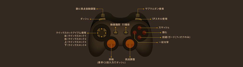 マビノギ英雄伝 ゲームパッド操作方法