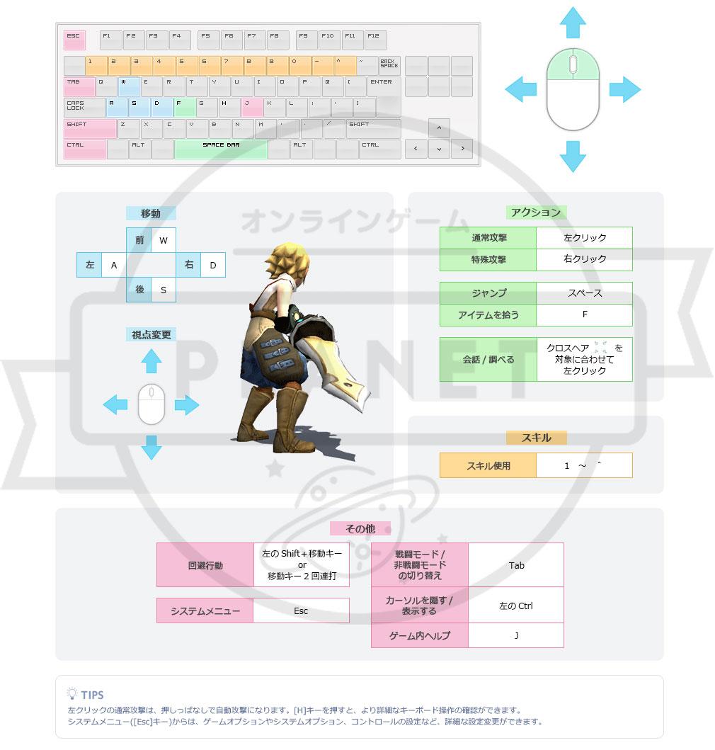 ドラゴンネストR(ドラネス) キーボード+マウス操作方法
