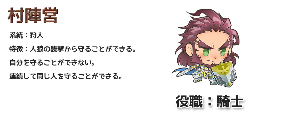 人狼パーティー ハンゲーム 役職:騎士