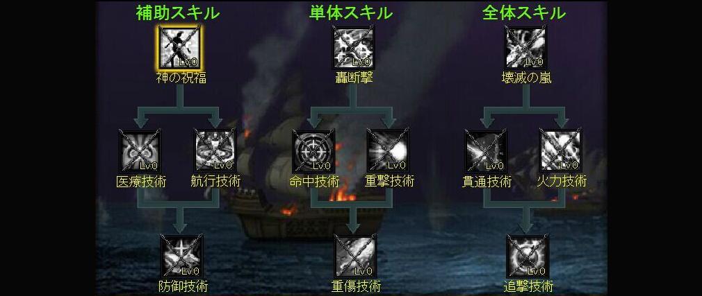 壮絶大航海 Age of Discovery 船員スキル強化画面