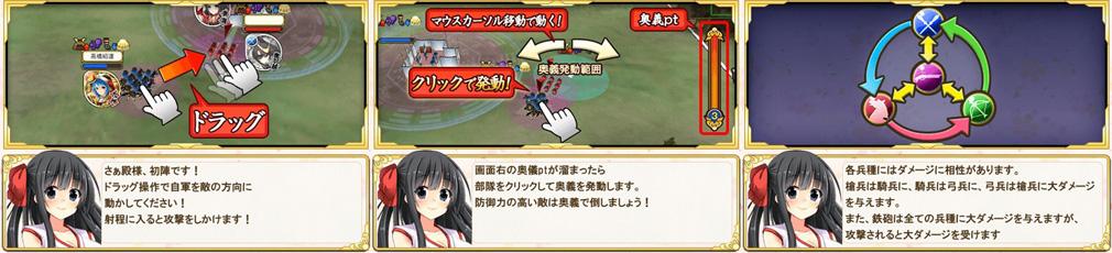 戦国の神刃姫X(ブレイドルX) 操作方法