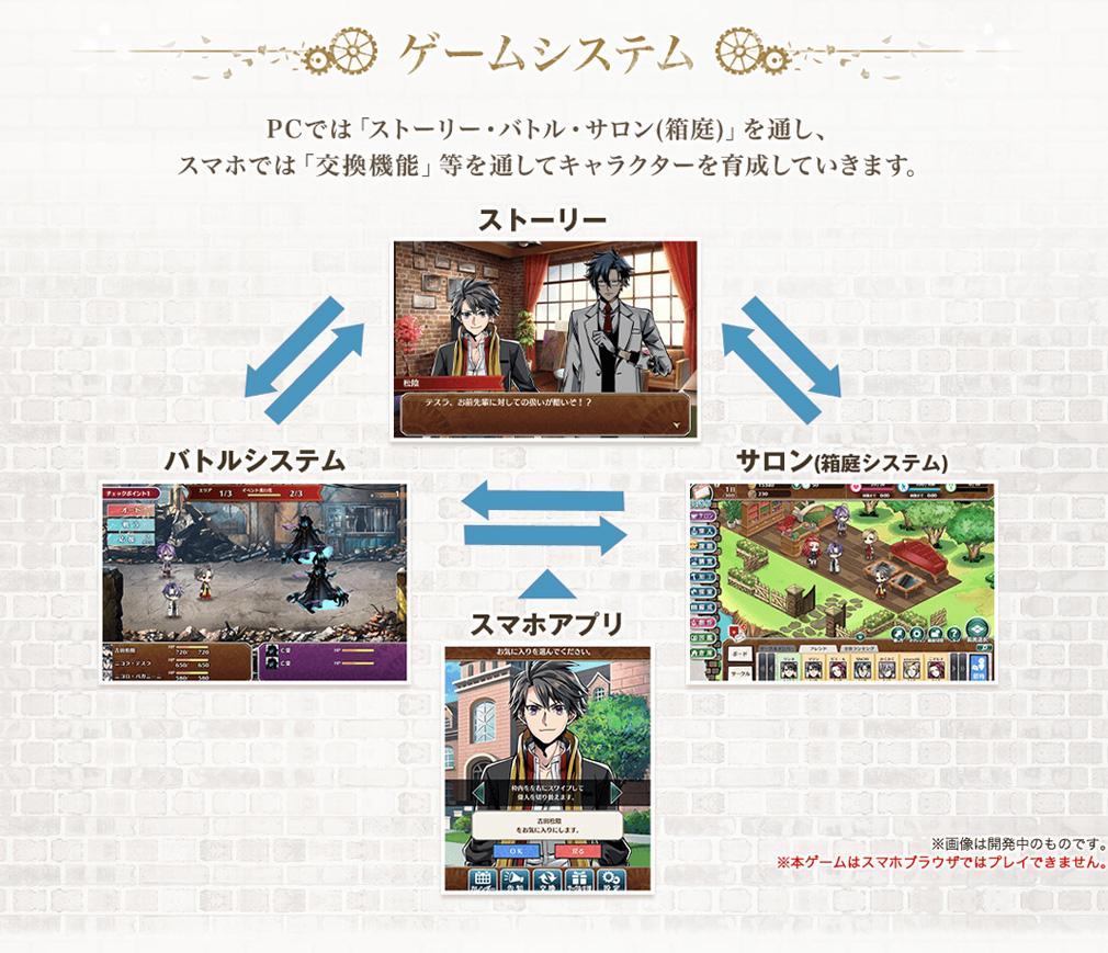 輪華ネーション(りんかね) ゲームシステム