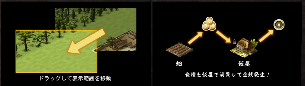 鬼武者Soul (ソウル) 左:建設物移動方法、右:生産の流れ