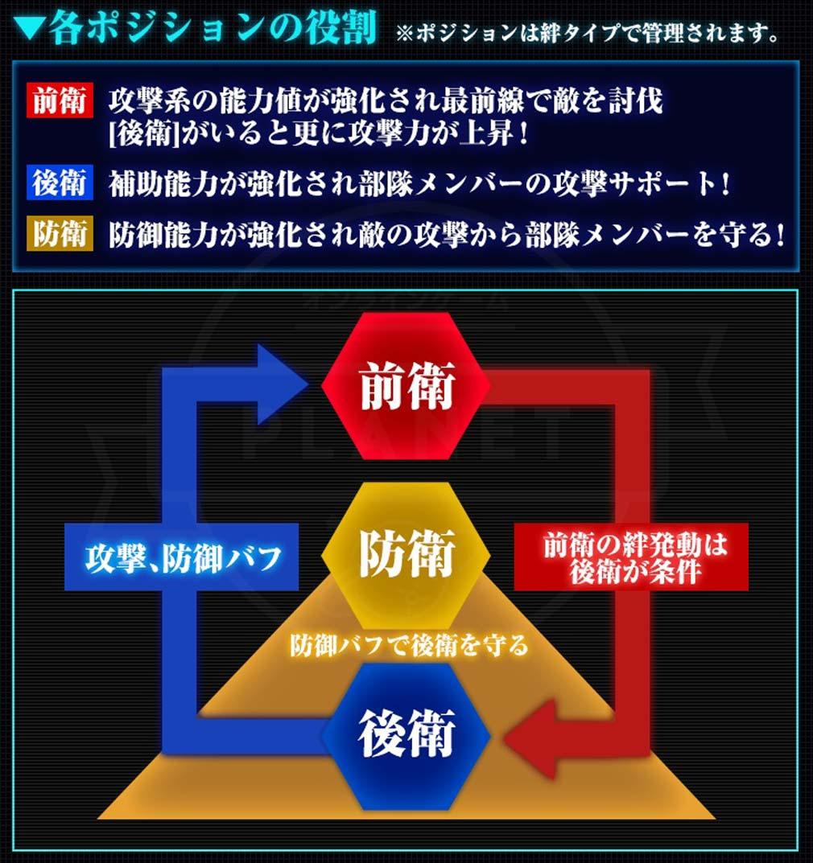 感染少女 ポジションの役割紹介イメージ