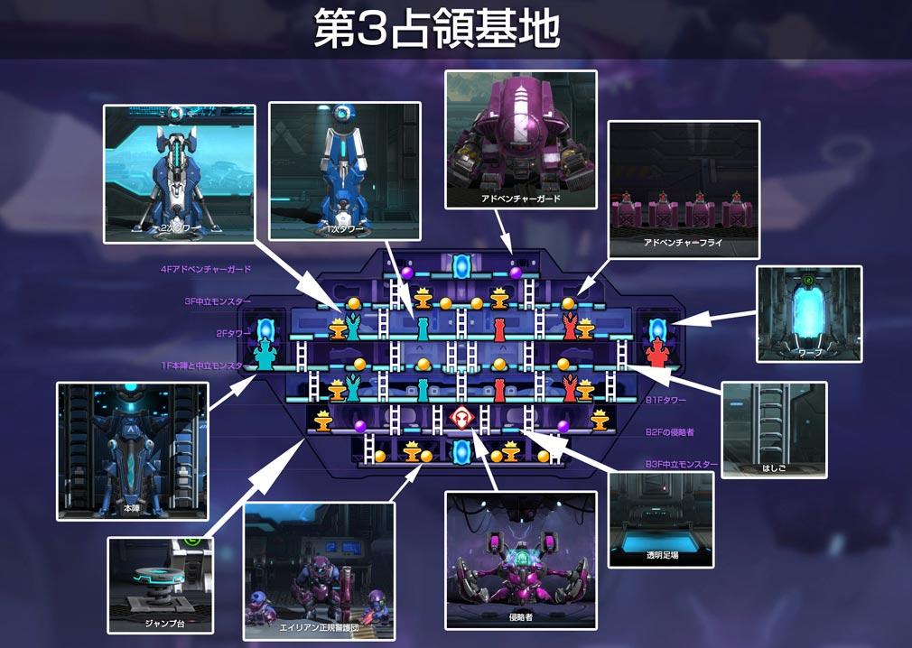 HYPER UNIVERSE(ハイパーユニバース)HU 第3占領基地詳細MAP