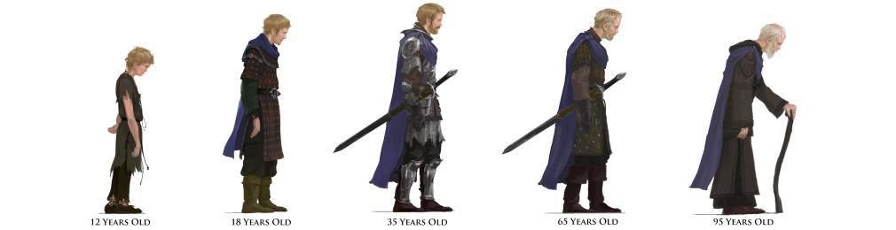Chronicles of Elyria(クロニクルズ オブ イリリア) 年老いシステム