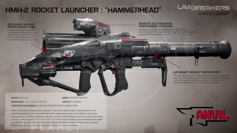 ローブレイカーズ(LawBreakers) 『タイタン(TITAN)』武器