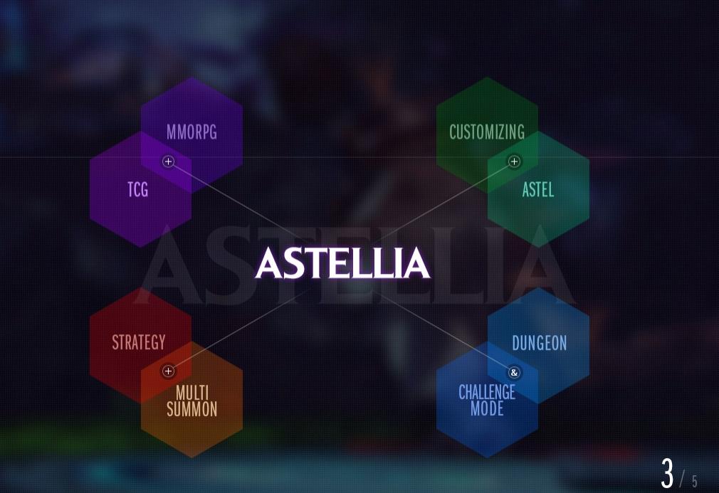 ASTELLIA(アステリア) MMORPG×TCG