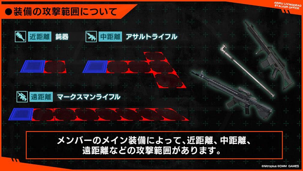 凍京NECRO(トウキョウネクロ) SUICIDE MISSION(スーサイドミッション) PCブラウザ版 装備タイプの攻撃範囲紹介イメージ