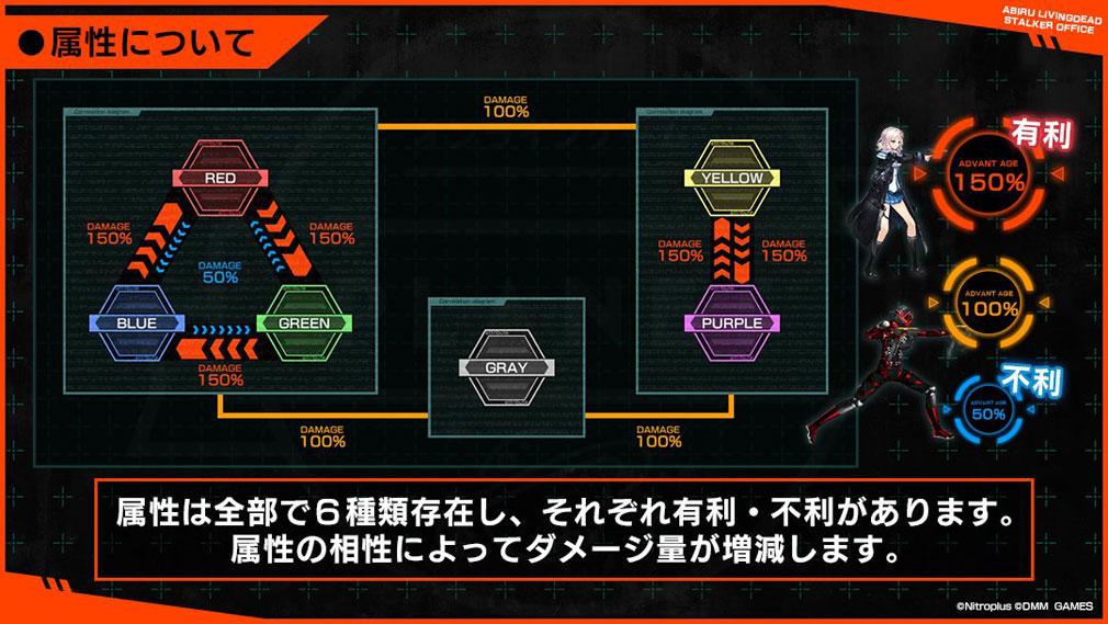 凍京NECRO(トウキョウネクロ) SUICIDE MISSION(スーサイドミッション) PCブラウザ版 全6種の『属性』紹介イメージ