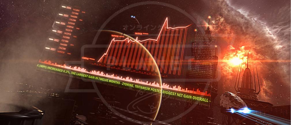 EVE Online(イヴ オンライン) 経済スクリーンショット