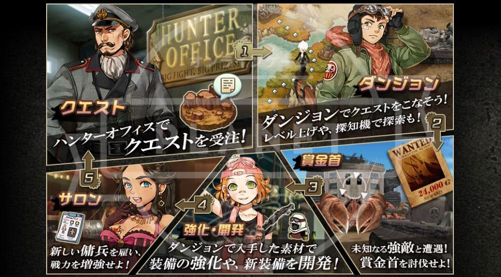 メタルサーガ ~荒野の方舟~(メタルサ) PC 基本的なゲームの流れ