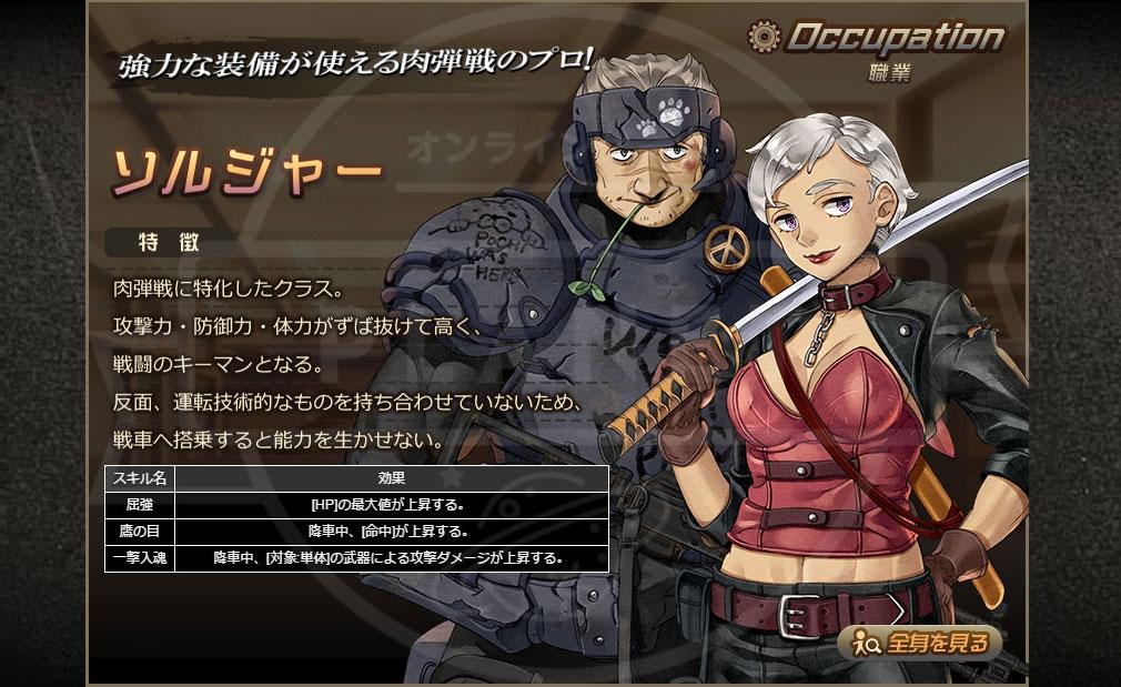 メタルサーガ ~荒野の方舟~(メタルサ) PC 職業レンジャー