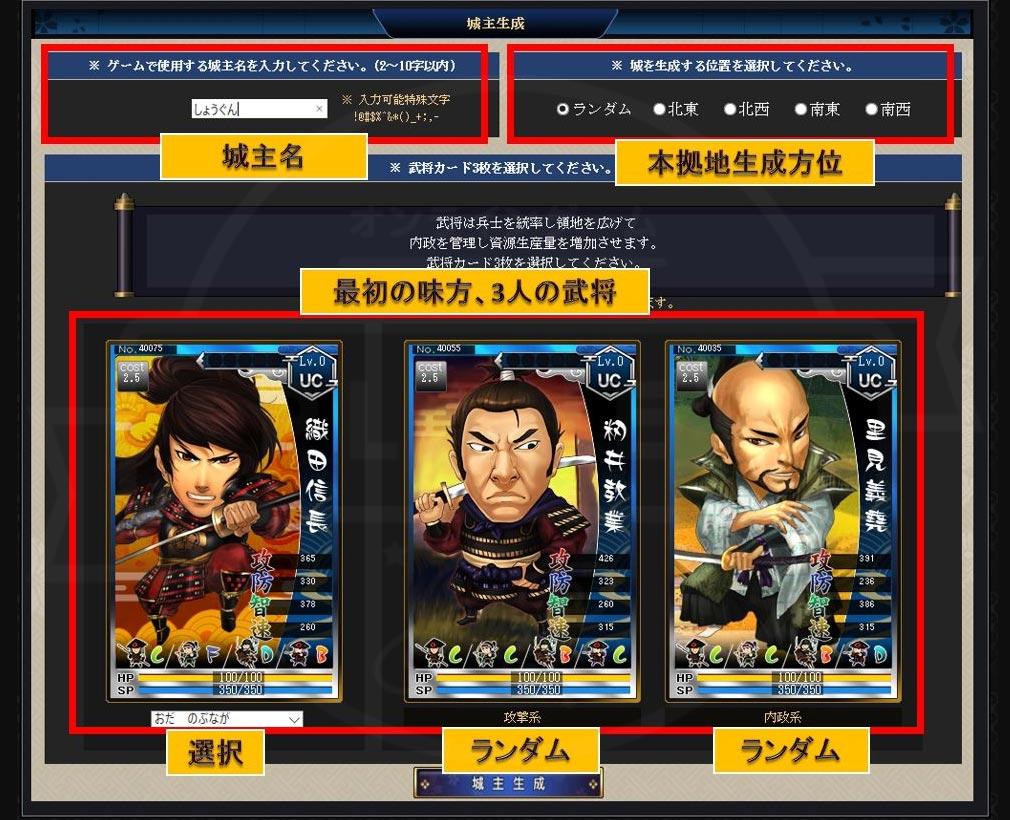 THE SHOGUN 武将戦乱(ザ ショーグン) キャラクター作成画面