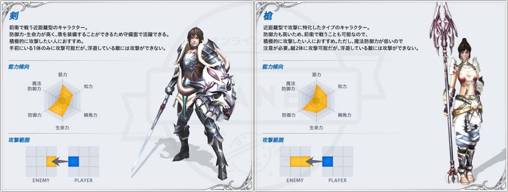 アトランティカ(Atlantica) 主人公キャラクター【近距離系武器:剣、槍】