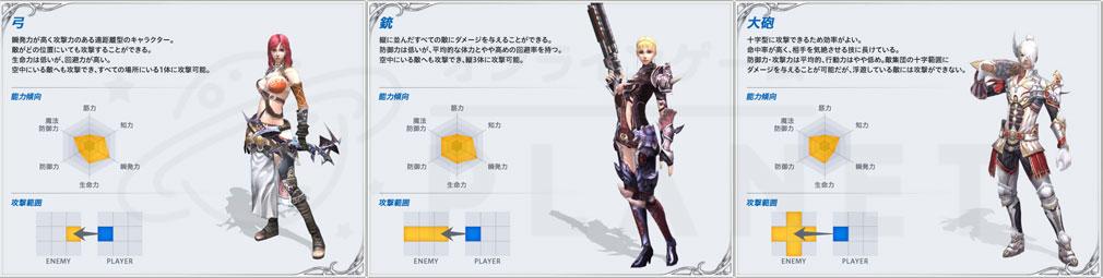 アトランティカ(Atlantica) 主人公キャラクター【遠距離系武器:弓、銃、大砲】