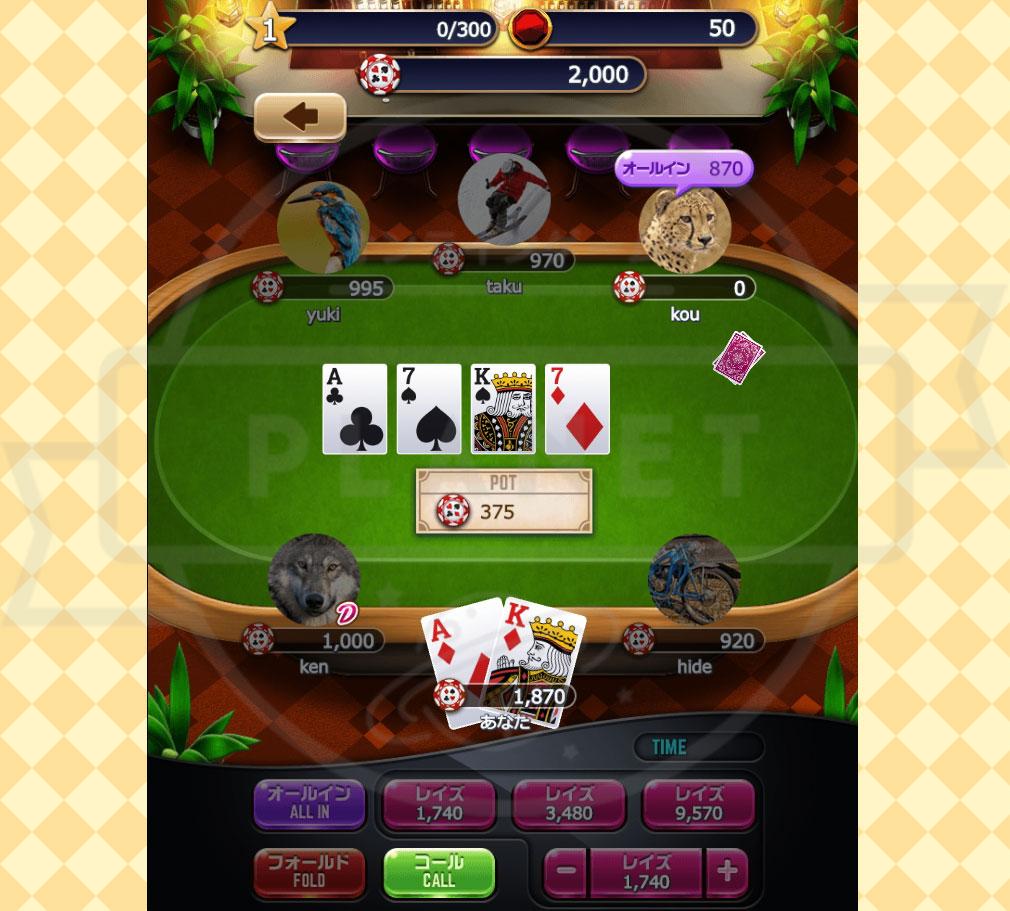 ポーカーパーティ PC 3回目のラウンド『ターン』