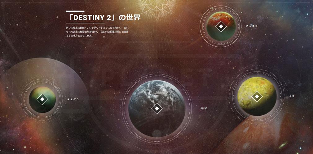 Destiny 2(ディスティニー2) PC ゲームの舞台となる太陽系