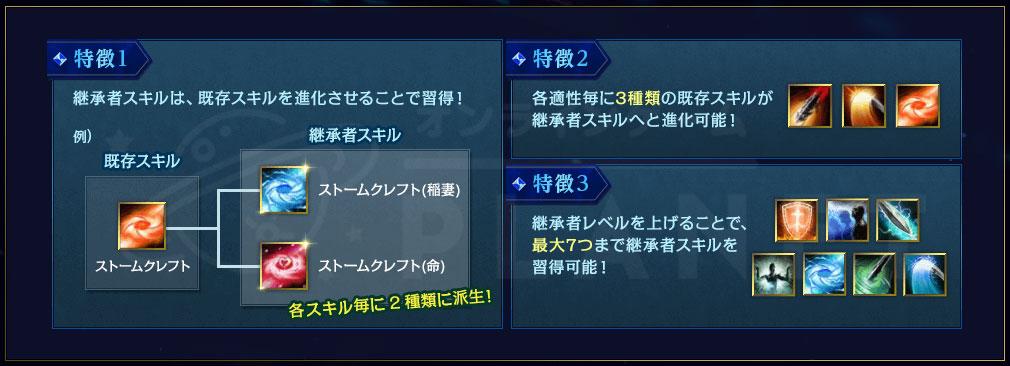 ArcheAge(アーキエイジ) 『継承者』スキルについて