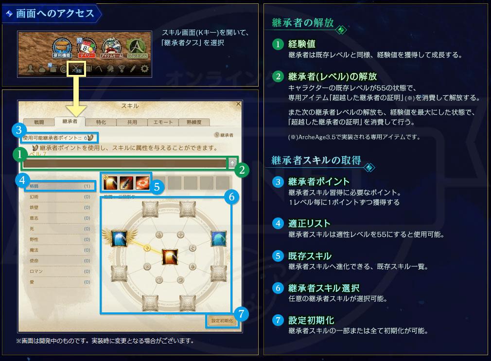 ArcheAge(アーキエイジ) 『継承者』画面