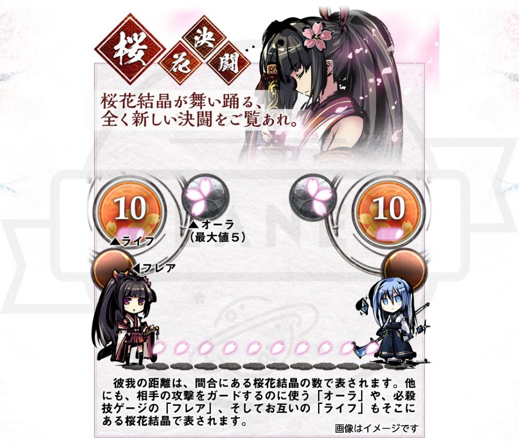 """桜降る代に決闘を(ふるよに) PC """"桜花決闘""""について"""
