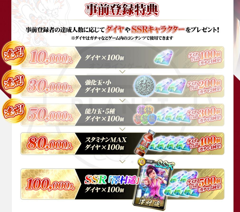 龍が如く ONLINE(オンライン) PC 事前登録キャンペーンイメージ