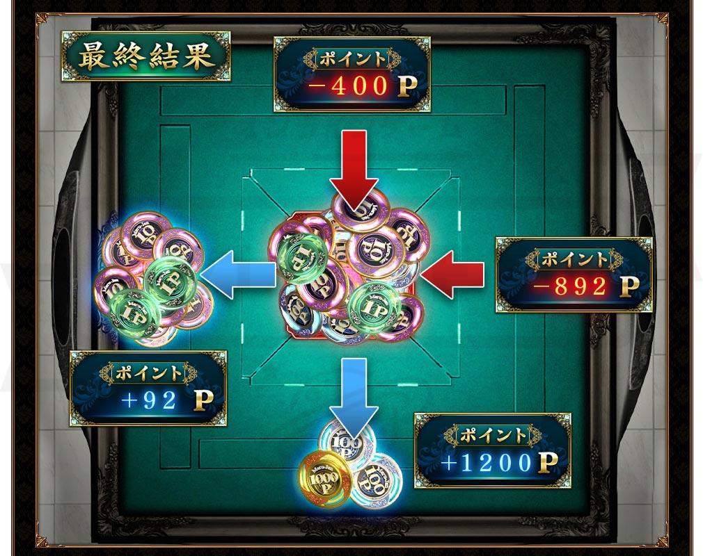 オンライン麻雀 Maru-Jan ポイントを賭けて対局できる『ロイヤル卓』