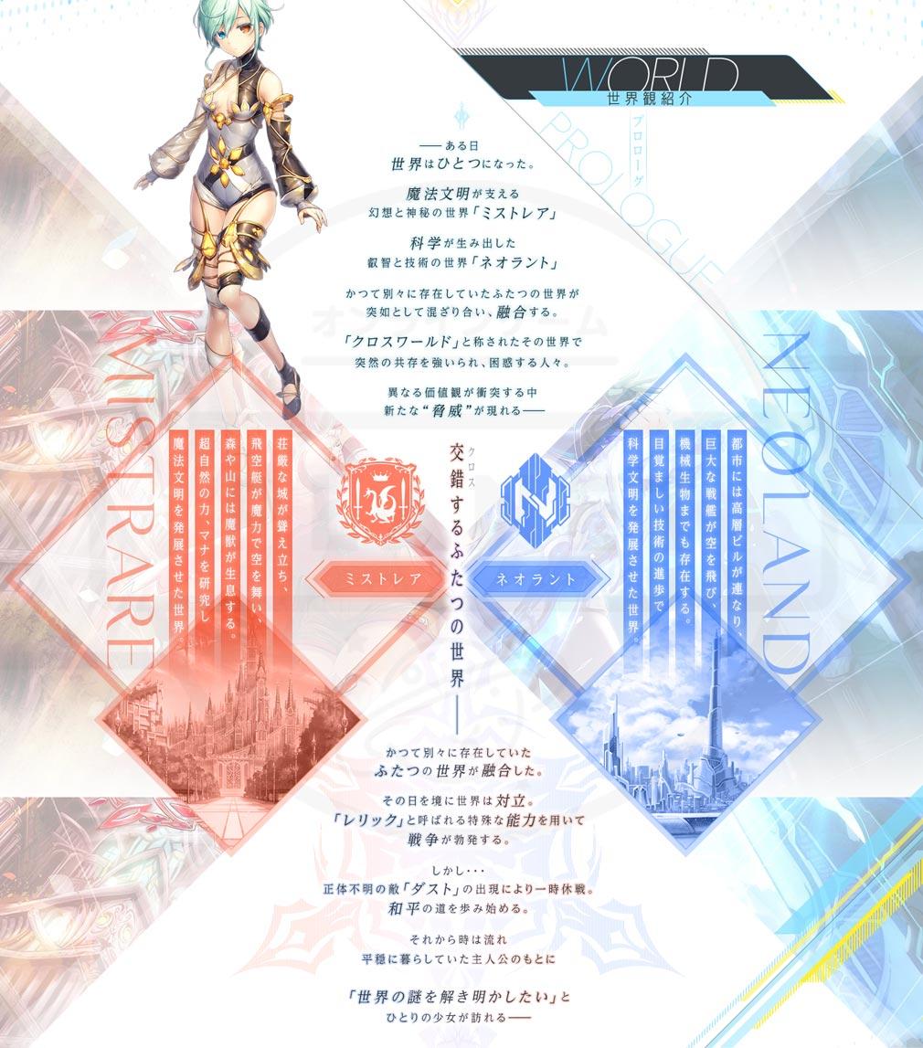 UNITIA(ユニティア) 神託の使徒×終焉の女神 PC 世界観、物語