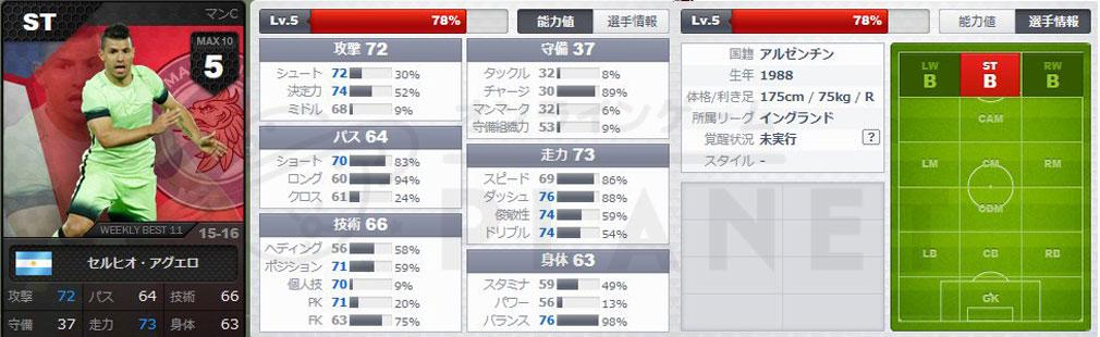 FOOTBALL DAY(フットボールデイ) PC キャラクター『セルヒオ・アグエロ』ステータス値スクリーンショット