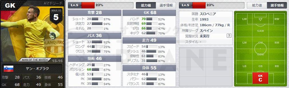 FOOTBALL DAY(フットボールデイ) PC キャラクター『ヤン・オブラク』ステータス値スクリーンショット