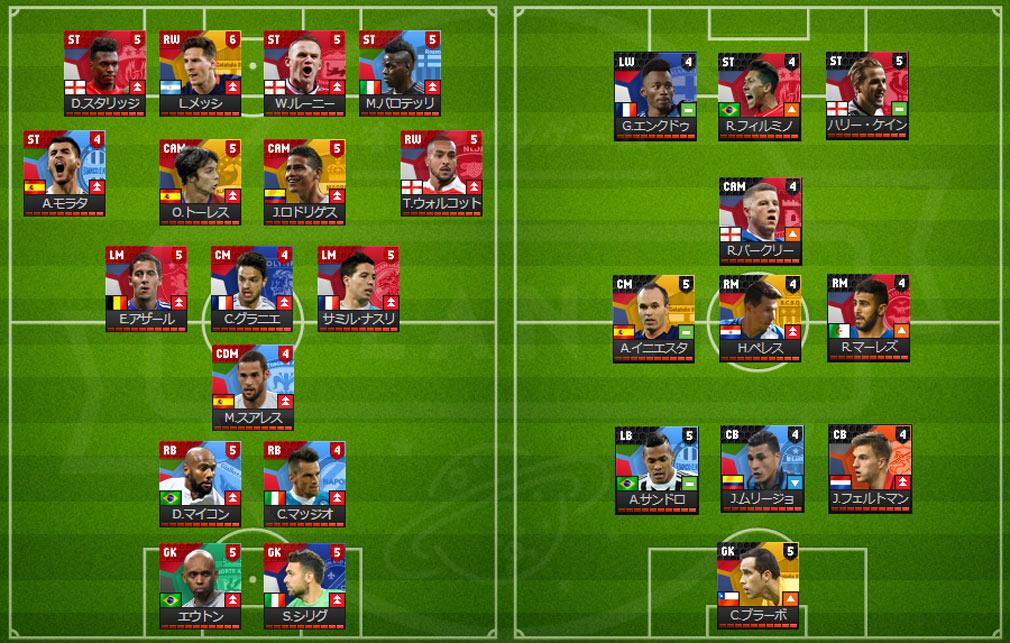 FOOTBALL DAY(フットボールデイ) PC 『絆』システムを考慮した選手フォーメーション