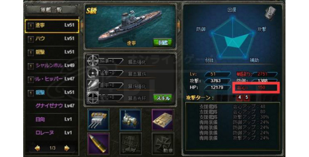 第一艦隊 BATTELE OF THE HORIZON(BOH) S級の会心タイプ軍艦スクリーンショット