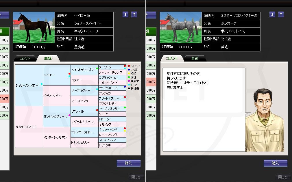 競馬伝説Live! 『競走馬購入』画面の血統、馬に対するコメント確認スクリーンショット