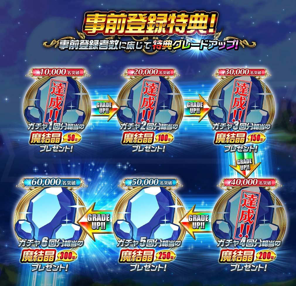 剣と幻想のアカデミア(剣アカ) PC 事前登録特典イメージ