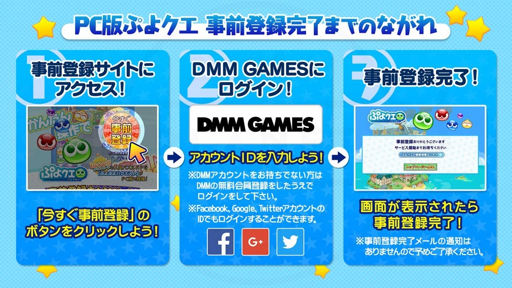ぷよぷよ!!クエスト(ぷよクエ) PC DMMゲームズ事前登録の流れ紹介イメージ