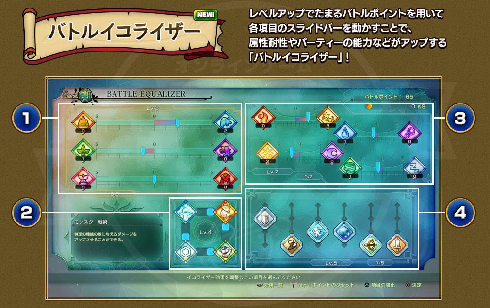 二ノ国2 レヴァナントキングダム PC 『バトルイコライザー』紹介イメージ