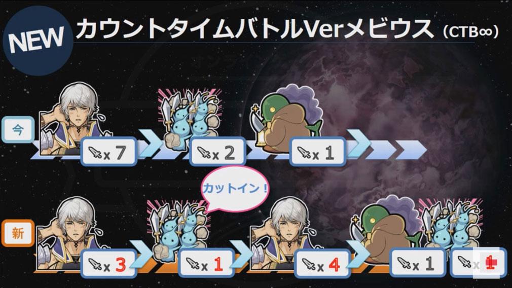 メビウスFF 破滅の戦士 PC(メビウス2) 新バトルシステム搭載の説明イメージ