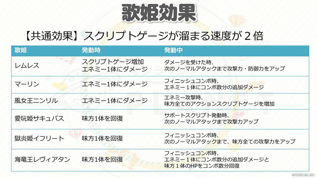 エンゲージプリンセス 歌姫効果紹介イメージ