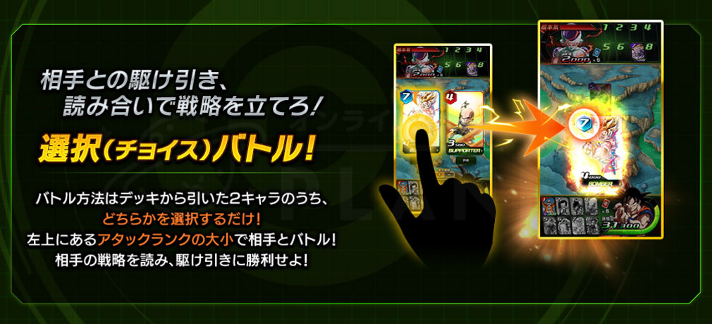 ドラゴンボールZ ブッチギリマッチ バトルルール紹介イメージ