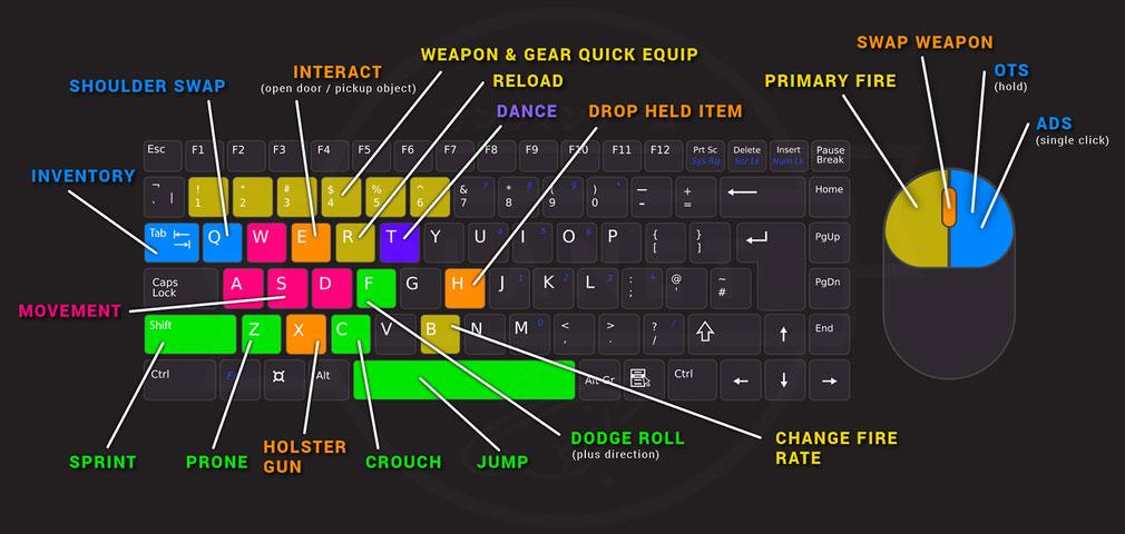 Radical Heights(ラディカル ハイツ) キーボード+マウスの操作方法イメージ
