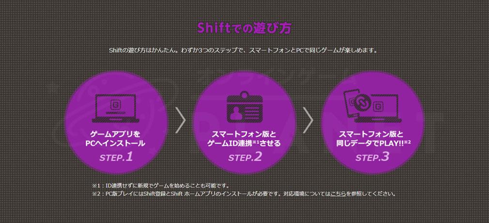『Shift』のプレイ方法紹介イメージ