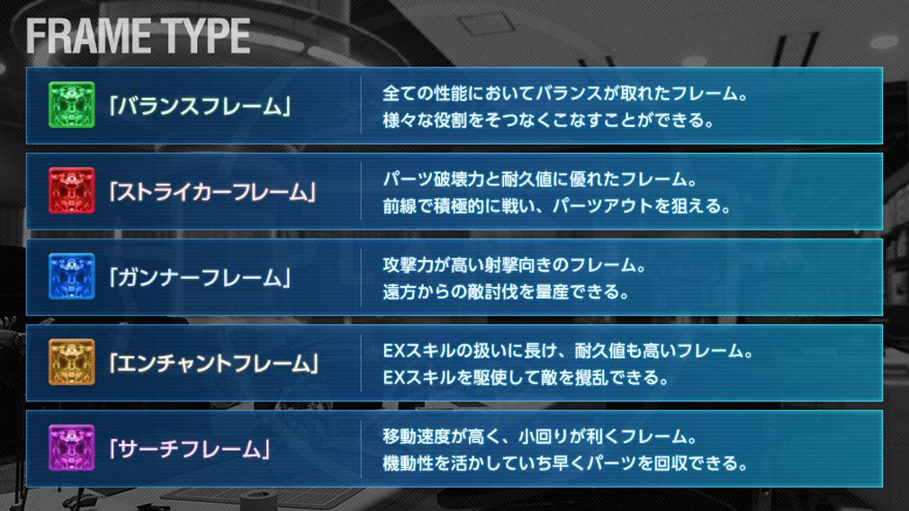 New ガンダムブレイカー PC 5種のフレームタイプスクリーンショット