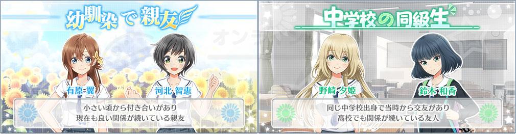 八月のシンデレラナイン(ハチナイ) PC キャラクター関係相関図