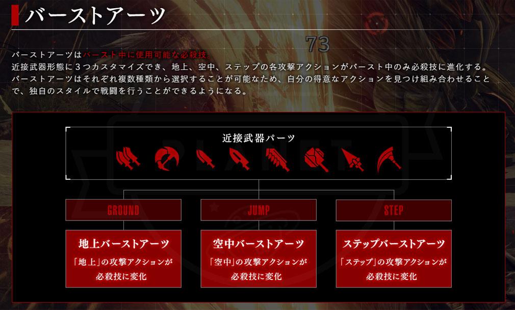 GOD EATER 3(ゴッドイーター3) GE3 PC 『バーストアーツ』紹介イメージ