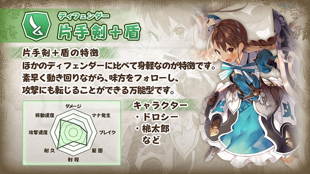 グリムエコーズ 武器種『ディフェンダー』片手剣+盾紹介イメージ